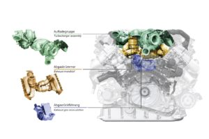 Layout of engine components in the inner V of the 4.0 litre V8 TDI Biturbo engine