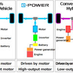 Nissan E-Power (4)