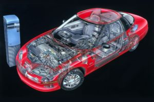 1996 EV1 The First Modern-day Electric Propulsion System