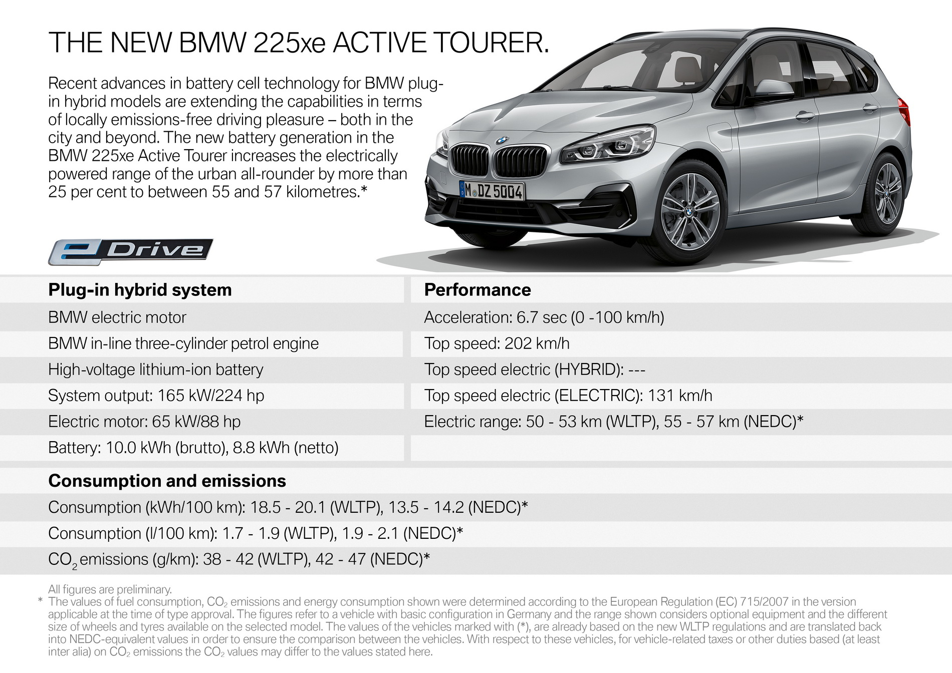 BMW 225xe Active Tourer _3